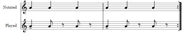 Lengths basic exercises