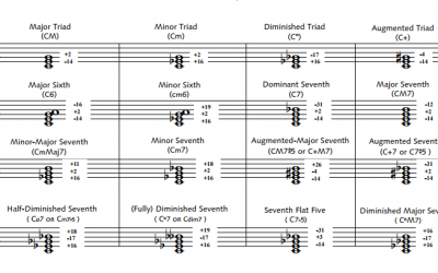 Practice your intonation – Part 2