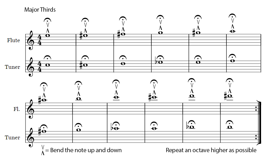 Major Thirds Exercise